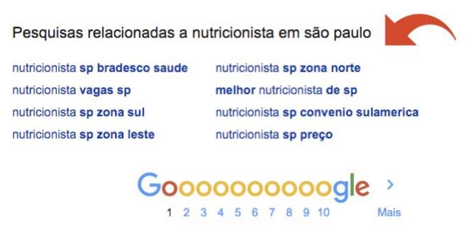 aparecer na busca do google